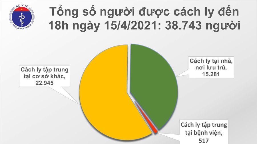 Thêm 21 ca mắc COVID-19 tại 6 địa phương
