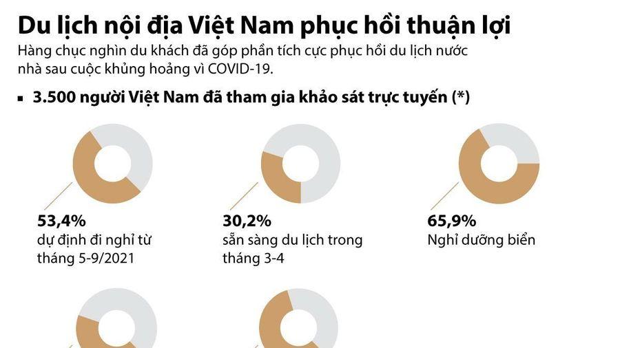 Du lịch nội địa Việt Nam phục hồi thuận lợi
