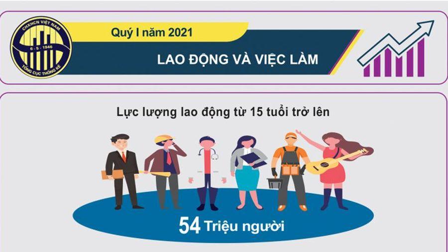 Infographic: Lao động và việc làm quý I/2021