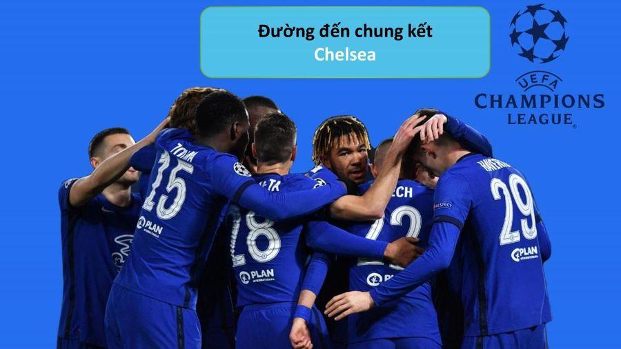 Đường đến chung kết Champions League 2020/2021 của Chelsea