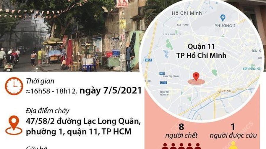 8 người tử vong trong vụ cháy nhà ở TP.HCM