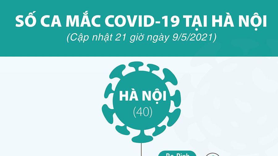 Cập nhật tình hình ca mắc Covid-19 trong cộng đồng tại Hà Nội từ ngày 29/4 đến nay
