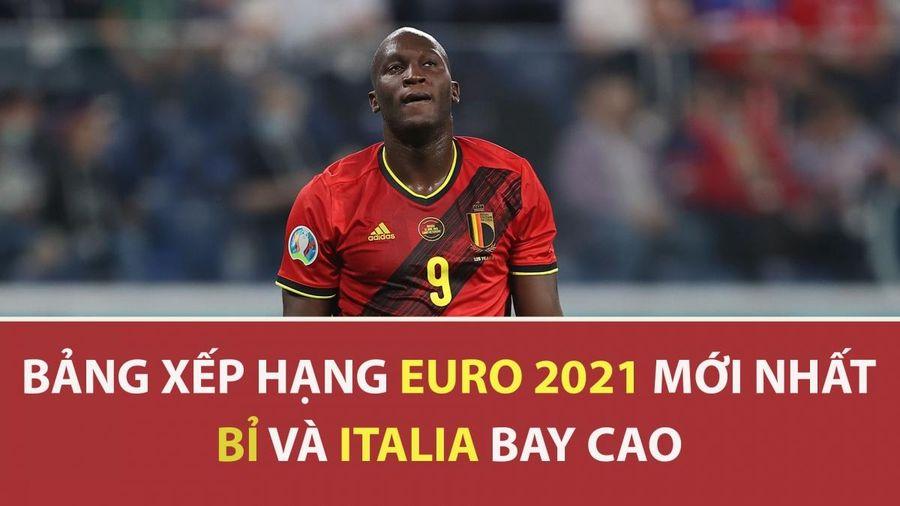Bảng xếp hạng EURO 2021 mới nhất: Italia và Bỉ thị uy sức mạnh