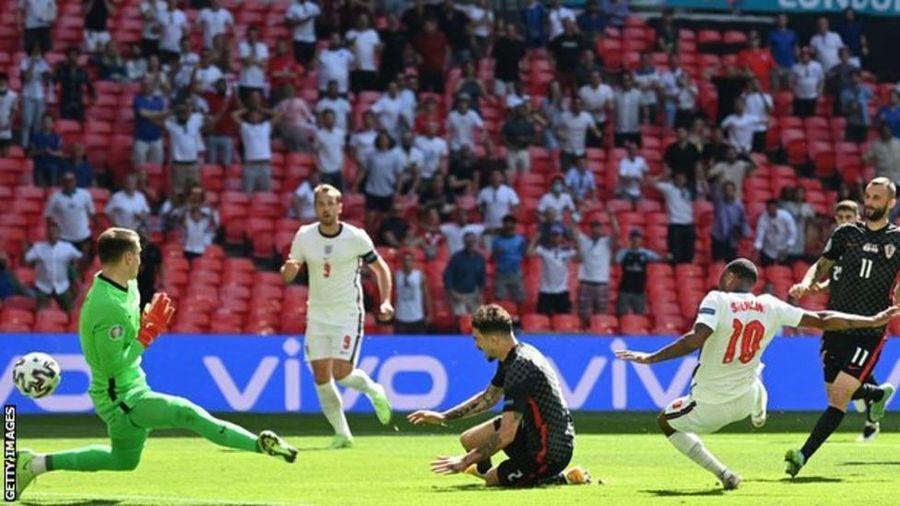 Video đồ họa 3D bàn thắng của Raheem Sterling vào lưới Croatia