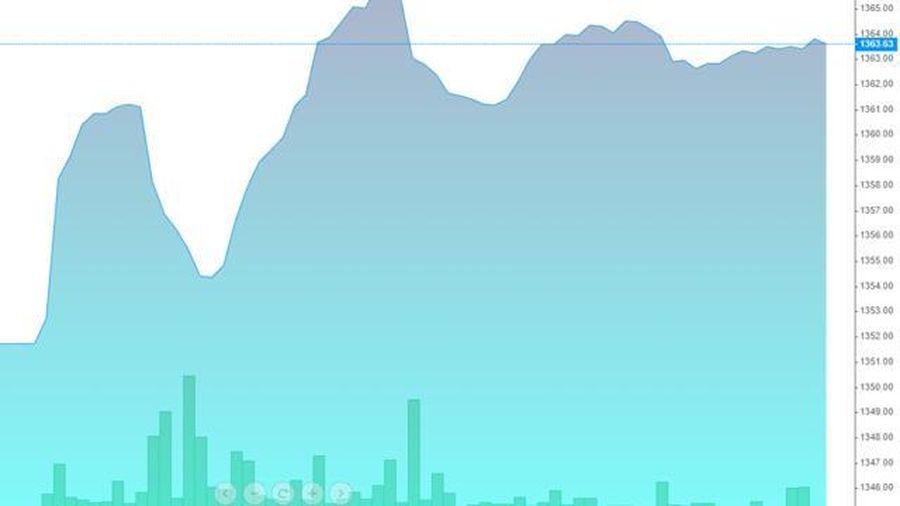Cổ phiếu chứng khoán bùng nổ, ngân hàng... mất hút