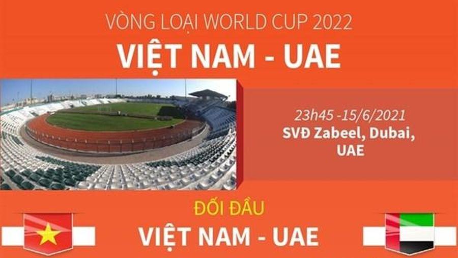 Dự kiến đội hình ra sân của đội tuyển Việt Nam gặp UAE