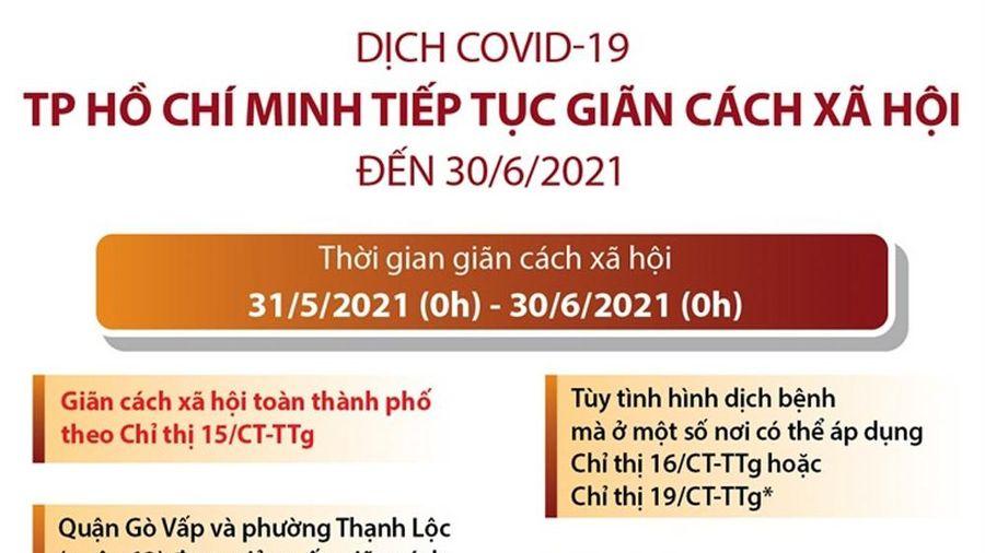 Infographic: TP Hồ Chí Minh tiếp tục giãn cách xã hội đến 30/6/2021