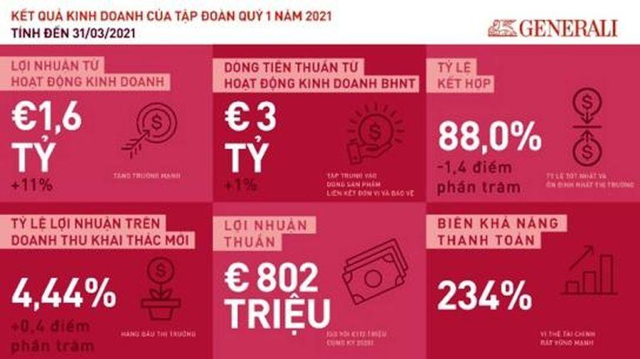 Quý I/2021, lợi nhuận Generali tăng trưởng mạnh