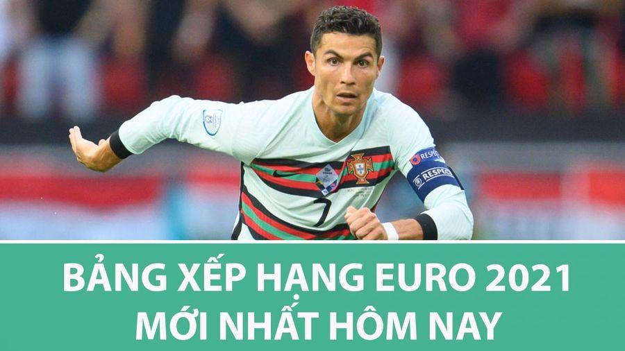Bảng xếp hạng EURO 2021 mới nhất: Chờ Bồ Đào Nha và Pháp giành vé sớm
