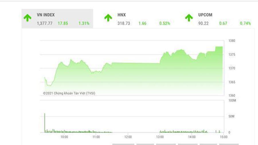 VN-Index có động lực hướng lên vùng giá 1.400