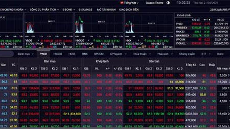 Chứng khoán hôm nay 21/6: Đầu tư cổ phiếu nào khi thị trường có bước điều chỉnh?