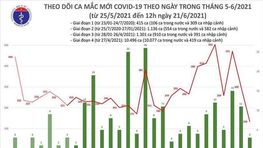 Trưa 21-6: Việt Nam có 90 ca mắc mới