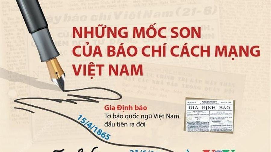 Những mốc son của báo chí cách mạng Việt Nam