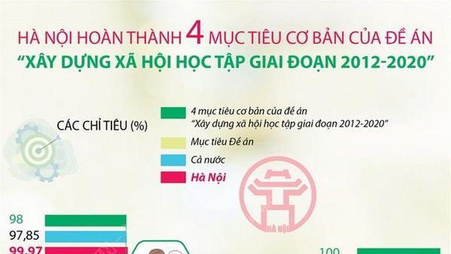 Hà Nội hoàn thành 4 mục tiêu cơ bản của đề án xây dựng xã hội học tập