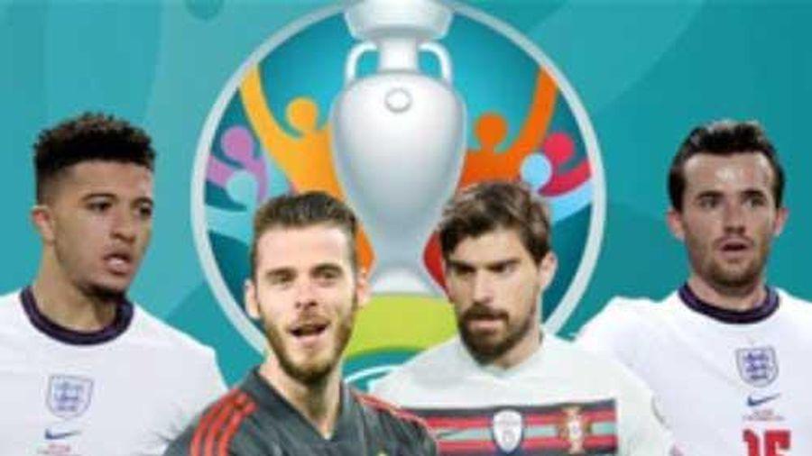 EURO 2020: Sancho và những ngôi sao vẫn chưa được ra sân
