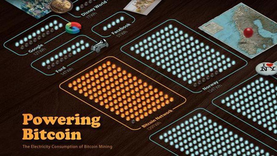 Khai thác Bitcoin tiêu tốn điện năng 'khủng' cỡ nào?