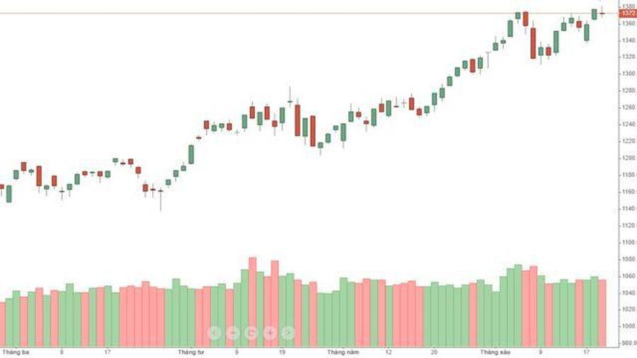 Khối ngoại lại xả ngàn tỷ, thị trường tuột khỏi đỉnh lịch sử