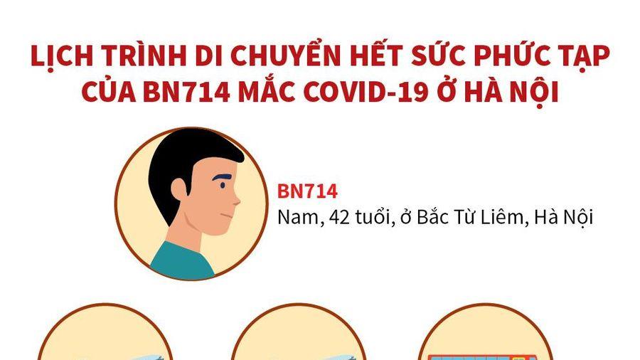 Lịch trình di chuyển hết sức phức tạp của BN714 mắc COVID-19 ở Hà Nội