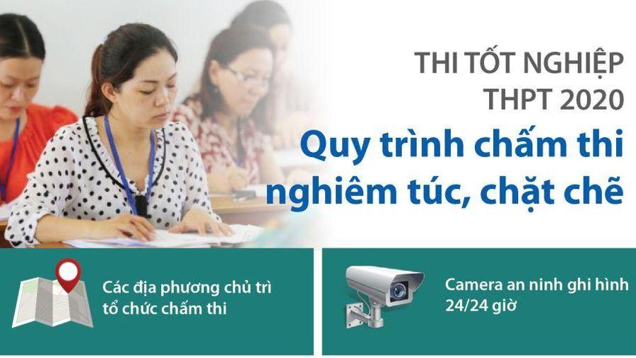 Quy trình chấm thi tốt nghiệp THPT 2020