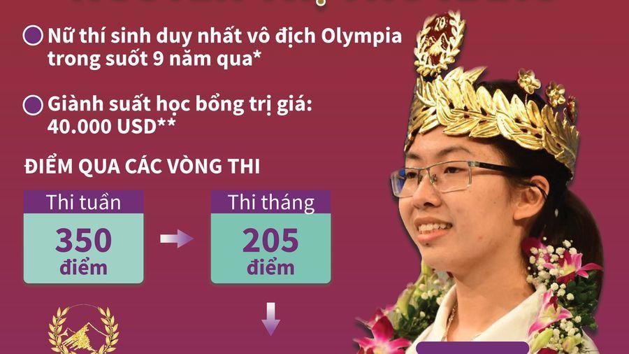 Nhà vô địch Đường lên đỉnh Olympia lần thứ 20 Nguyễn Thị Thu Hằng